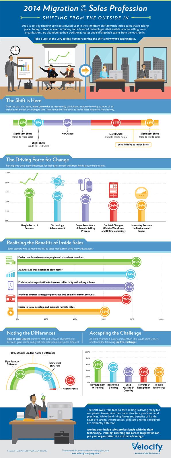 sales-infographic-2014-